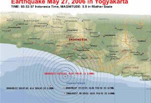 Illustration on Earthquake in Yogyakarta
